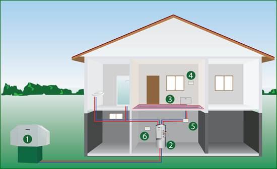 esempio installazione pompa di calore Aria/Acqua ESCAPE='HTML'