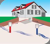 Pompe di calore Acqua/Acqua